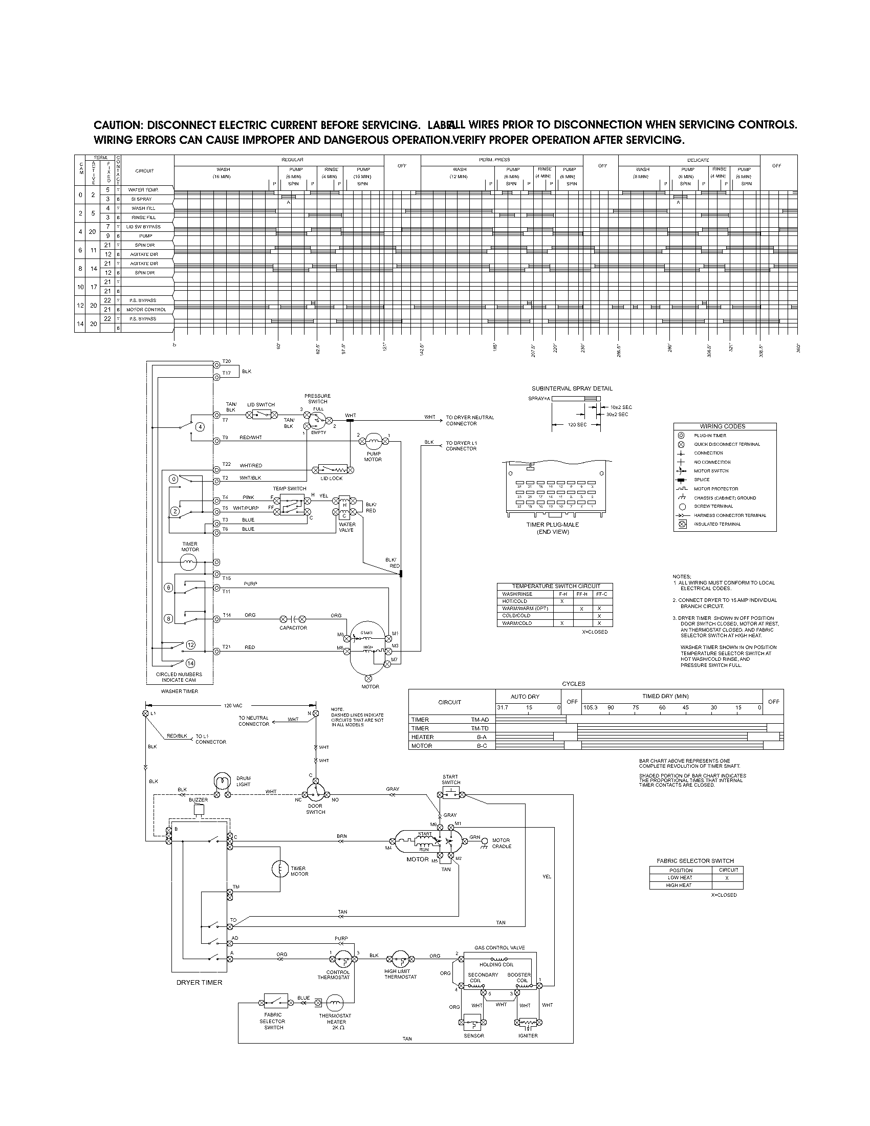 Frigidaire model FEZ831AS2 laundry centers/combos genuine