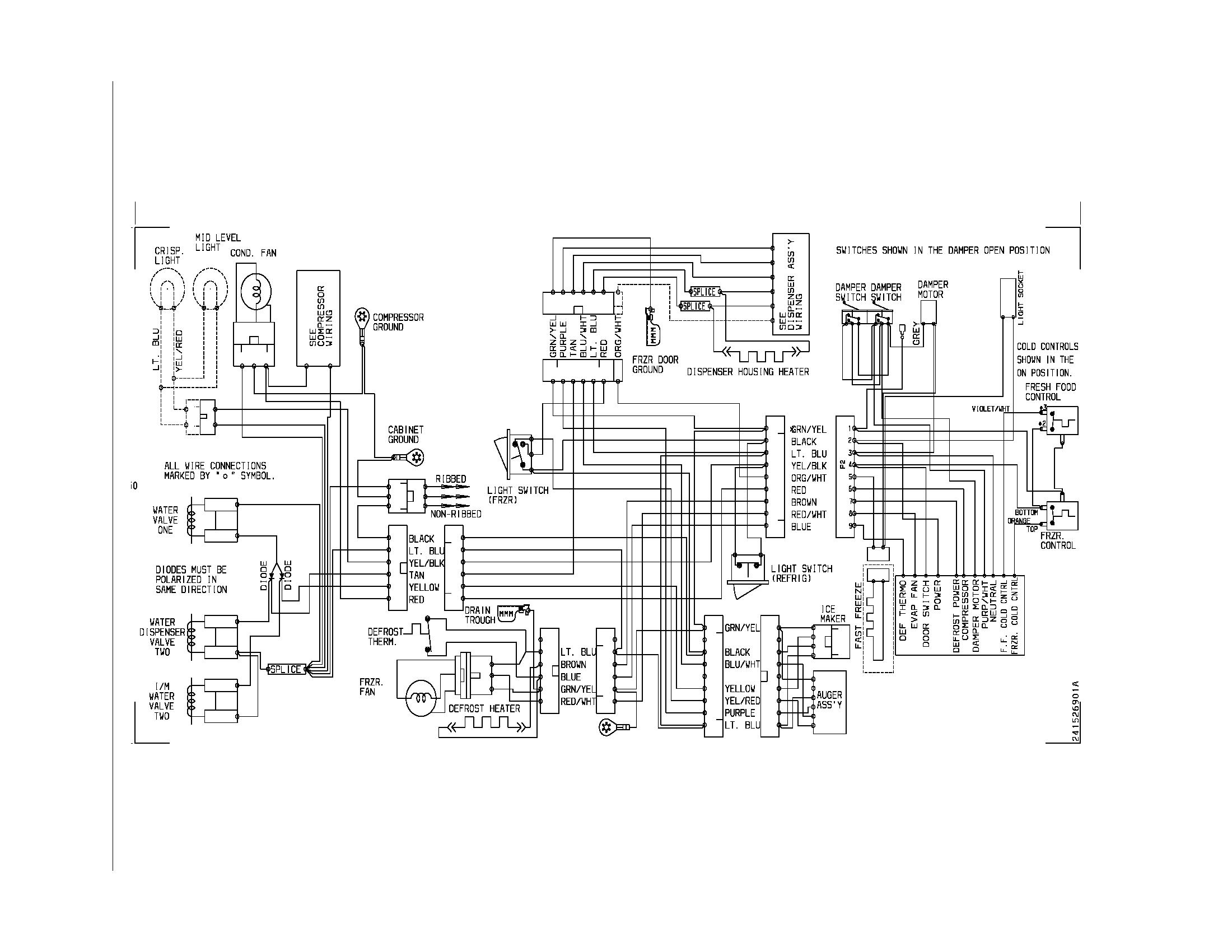 Frigidaire model FRS6LR5EM2 side-by-side refrigerator