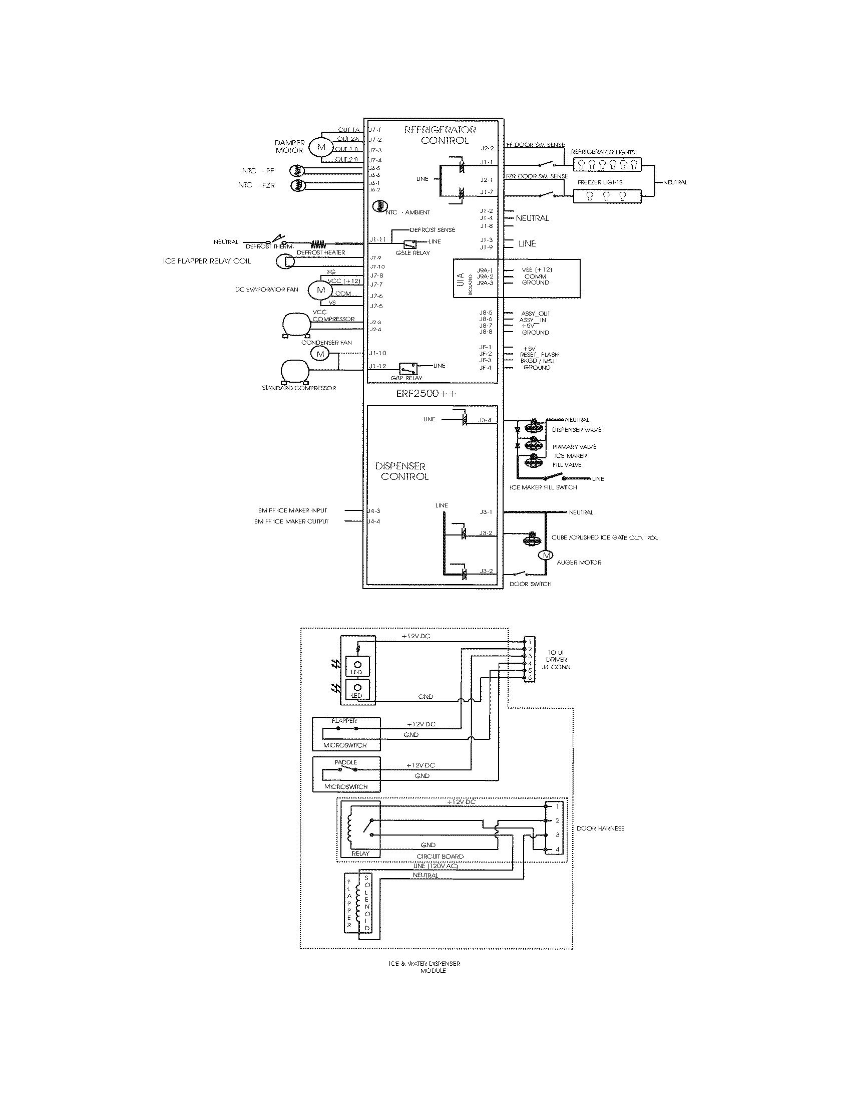 Frigidaire model LGHS2665KF0 side-by-side refrigerator