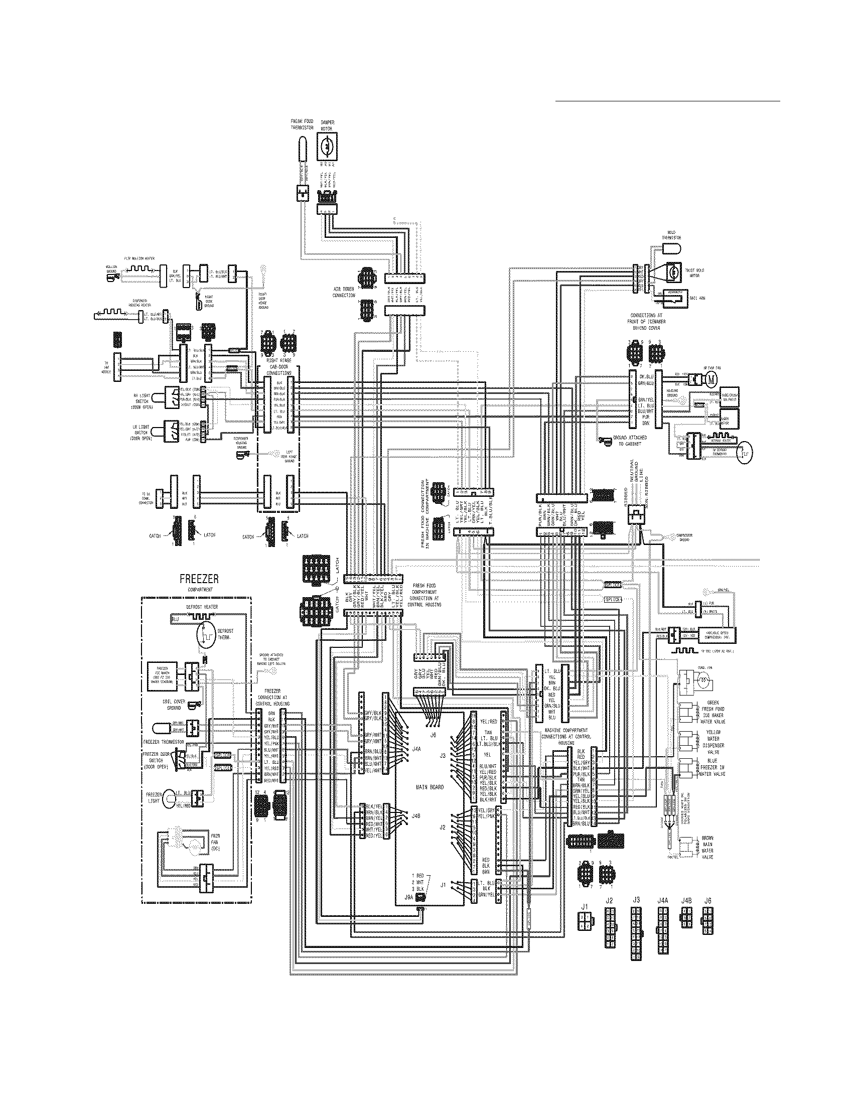 wiring diagram for a electrolux 3 way fridge network forward and backward pass frigidaire refrigerator parts model fghf2344mf5 sears