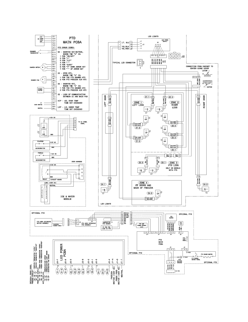 medium resolution of electrolux gas oven wiring smart diagrams