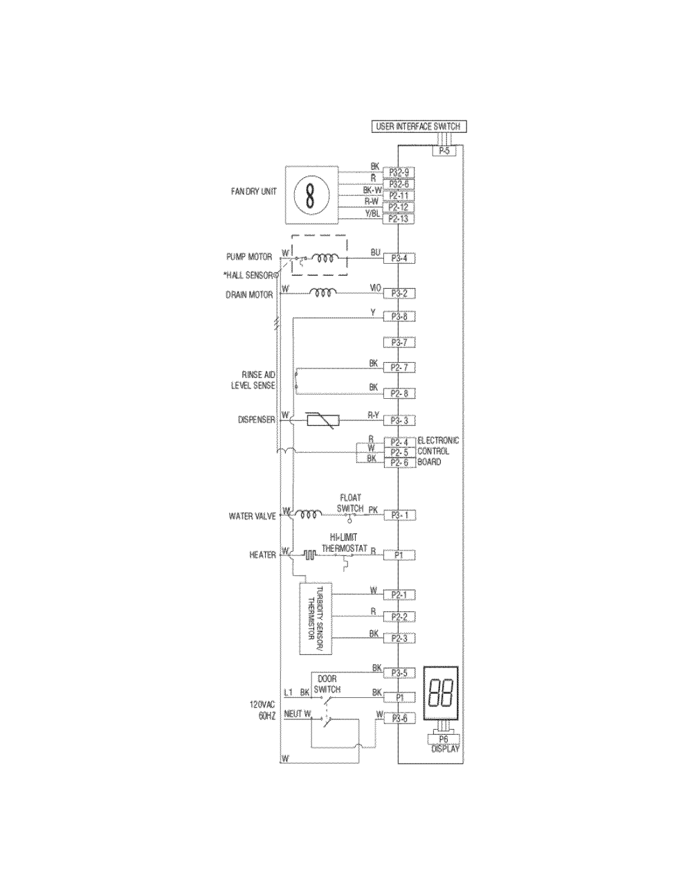 medium resolution of frigidaire dishwasher wiring diagram 36 wiring diagram images