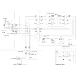 Frigidaire Wiring Diagram Kenwood 16 Pin Harness Refrigerator Parts Model Fftr1814qs1 Sears