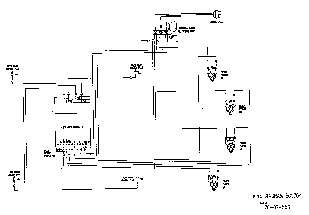 Thermador model SGC304RW counter unit, gas genuine parts
