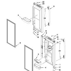 Pioneer Avh P5900dvd Wiring Diagram P4300dvd Manual Mixtrax Car Stereo Imageresizertool Com