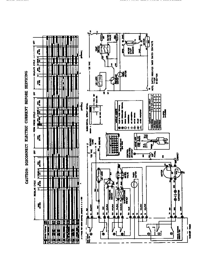 Universal-Multiflex-Frigidaire model MWX233RBW2