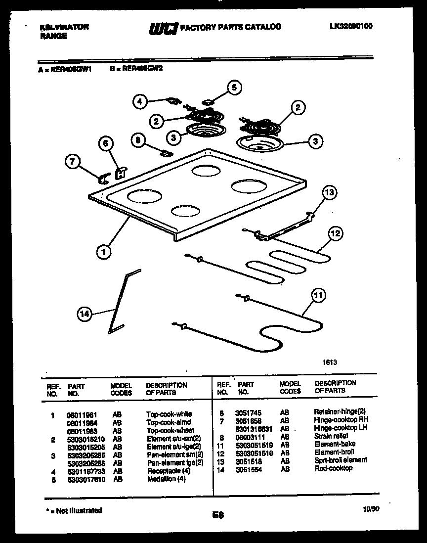 Kelvinator model RER406GW1 slide-in range, electric