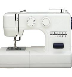 sewing machine [ 1000 x 1000 Pixel ]