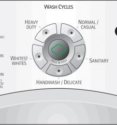 kenmore elite he3 washer problems kenmore he3t parts manual  [ 2500 x 502 Pixel ]