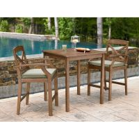 Sears Patio Furniture Sets | Patio Design Ideas
