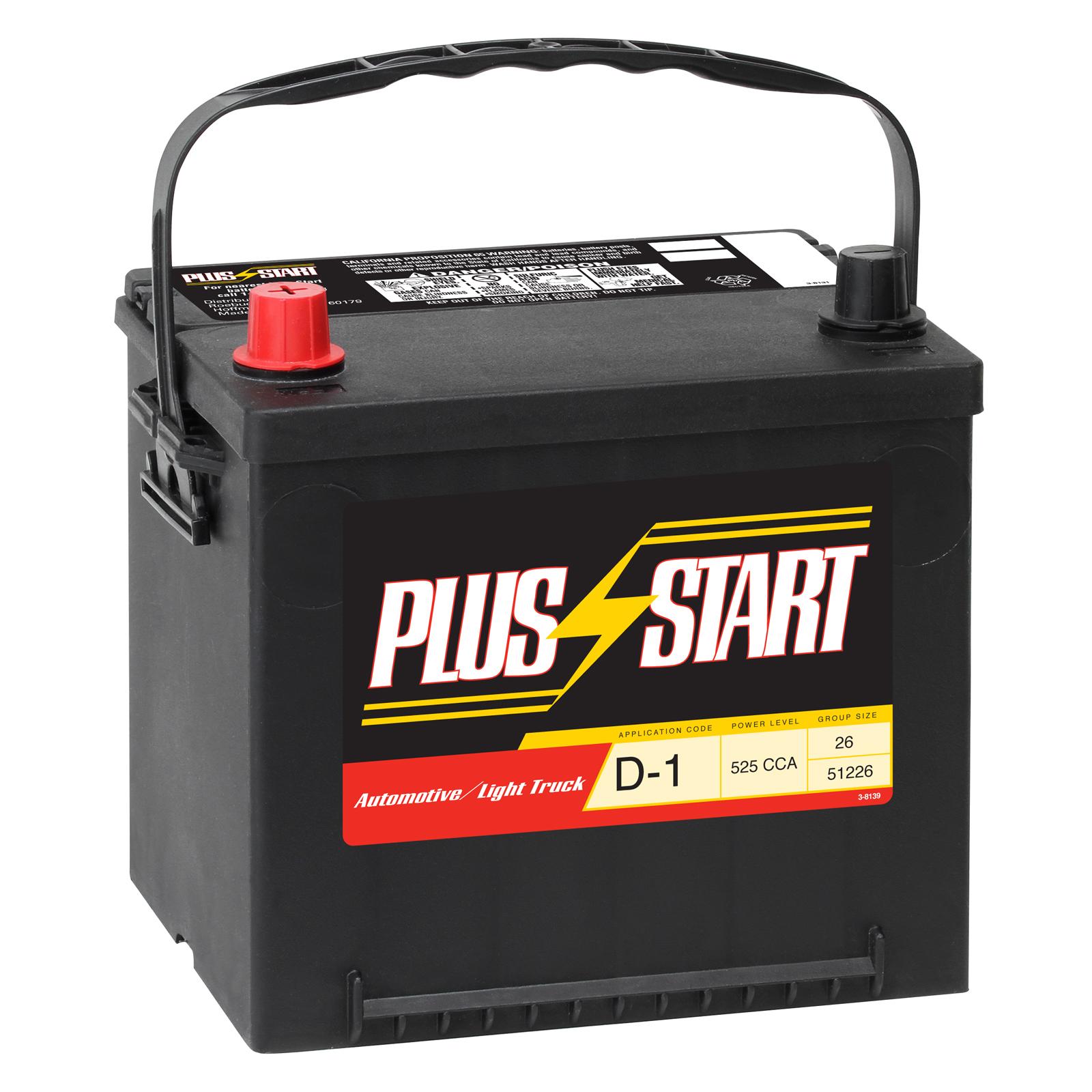 Automotive Battery Group Size