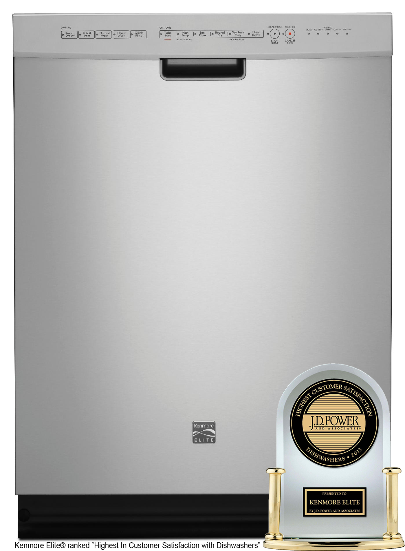 Kenmore Elite 24 BuiltIn Dishwasher Powerful and Quiet at Sears