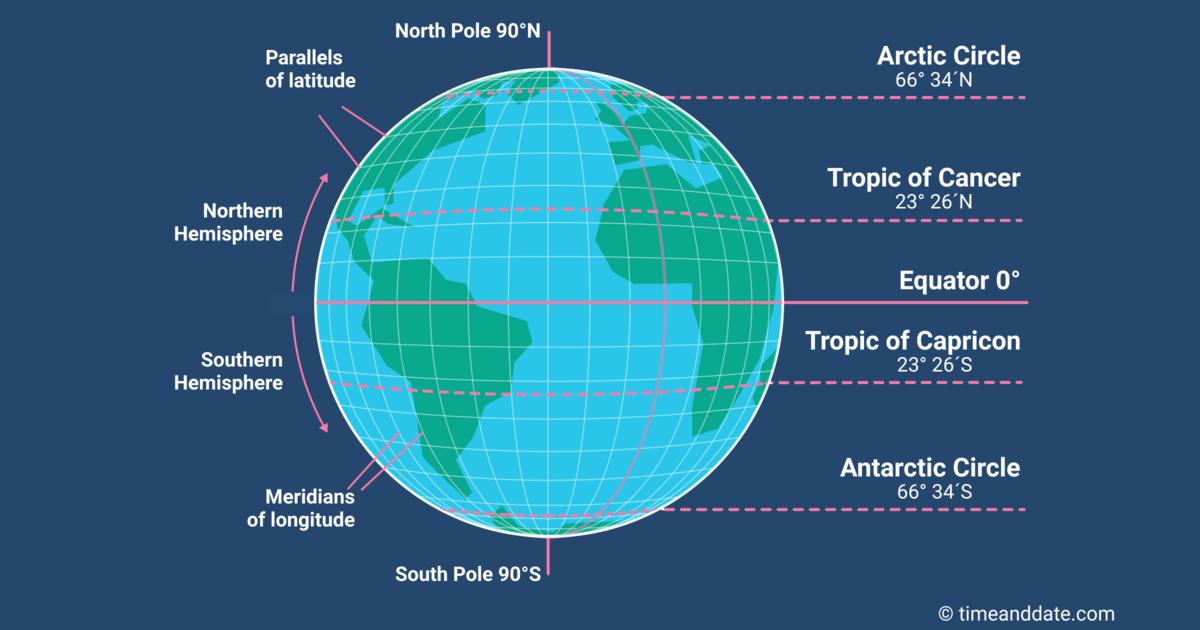 The earthquake hazards program, part of the u.s. What Is Longitude And Latitude