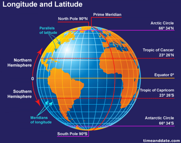 Image result for latitude, longitude