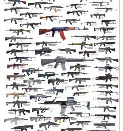 wallpaper drawing gun weapon ak 47 ar 15 kalashnikov as val fn fal cz vz 58 heckler koch ak 74 diagrams heckler koch g36 hk416 sig sg 550  [ 1600 x 2290 Pixel ]
