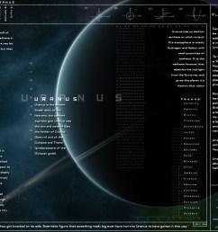 planet text atmosphere infographics poster brand uranus biology advertising screenshot presentation font diagram brochure [ 1600 x 1200 Pixel ]