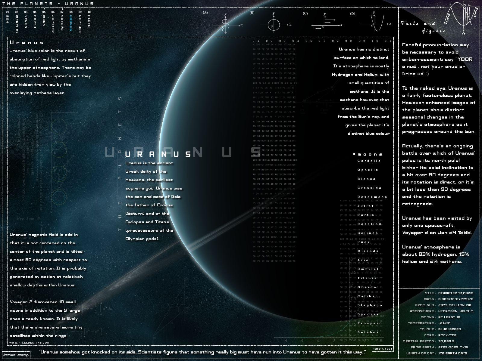 hight resolution of planet text atmosphere infographics poster brand uranus biology advertising screenshot presentation font diagram brochure