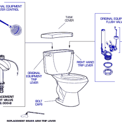 Toilet Repair Parts Diagram Yamaha Warrior 350 Stator Wiring American Standard 2164 Cadet Ii