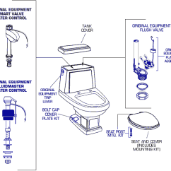 Toilet Repair Parts Diagram Wiring For 3 Way Switch With 4 Lights American Standard 2176 124 Heritage Genuine Replacement Part
