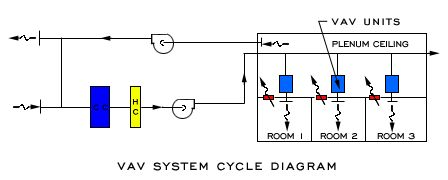 Old Lennox Wiring Diagram Lennox Computer Wiring Diagram