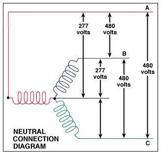 480v transformer wiring diagram 97 f150 stereo commercial energy systems - neutral connection