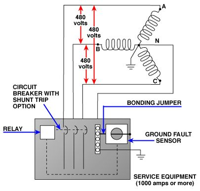 Ansul System Wiring Diagram Commercial Energy Systems Bonding Jumper