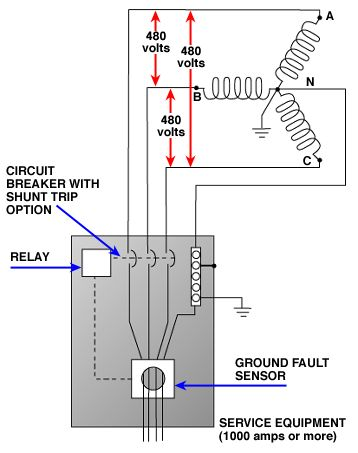 shunt trip circuit breaker wiring diagram - facbooik, Wiring diagram