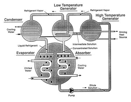 C 130 Fuel System Diagram Aircraft Diagram Wiring Diagram