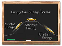There are two types of energy potential or stored energy