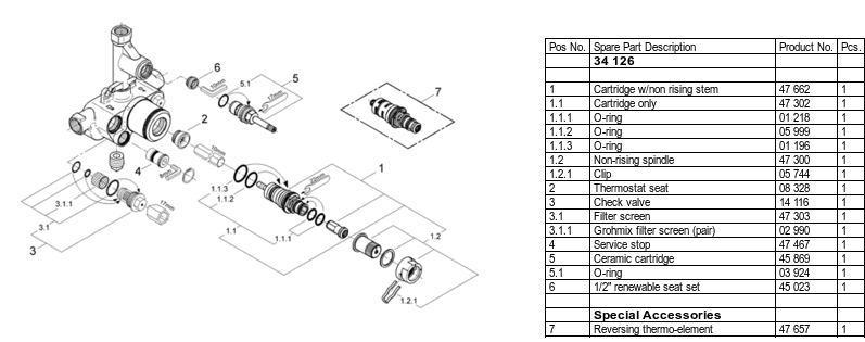 Grohe 34 126 1/2 Thermostatic Valve Replacement Parts