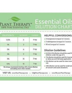 Not available see similar items below also plant therapy essential oil dilution chart magnet  newegg rh