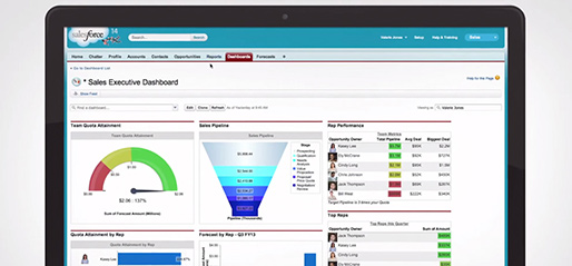 Why Should Every Modern Business Choose to Go with Salesforce CRM 1