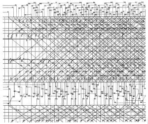shinkansen timetable | Operation diagram for 12:00 noon