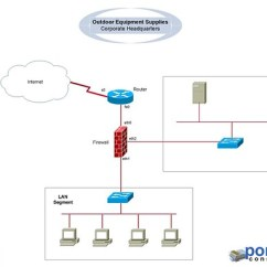 Sample Network Diagram For Small Business Audi A2 Central Locking Wiring - Corporate Office | Incoherentbabble.com/20… Flickr