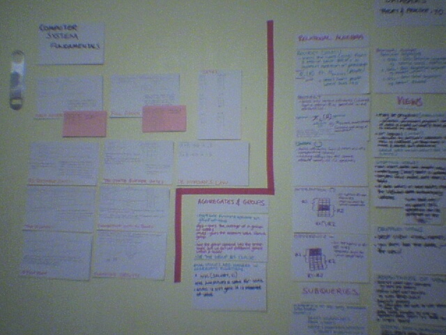 My revision notes on the bedroom wall  Reyhan Dhuny  Flickr