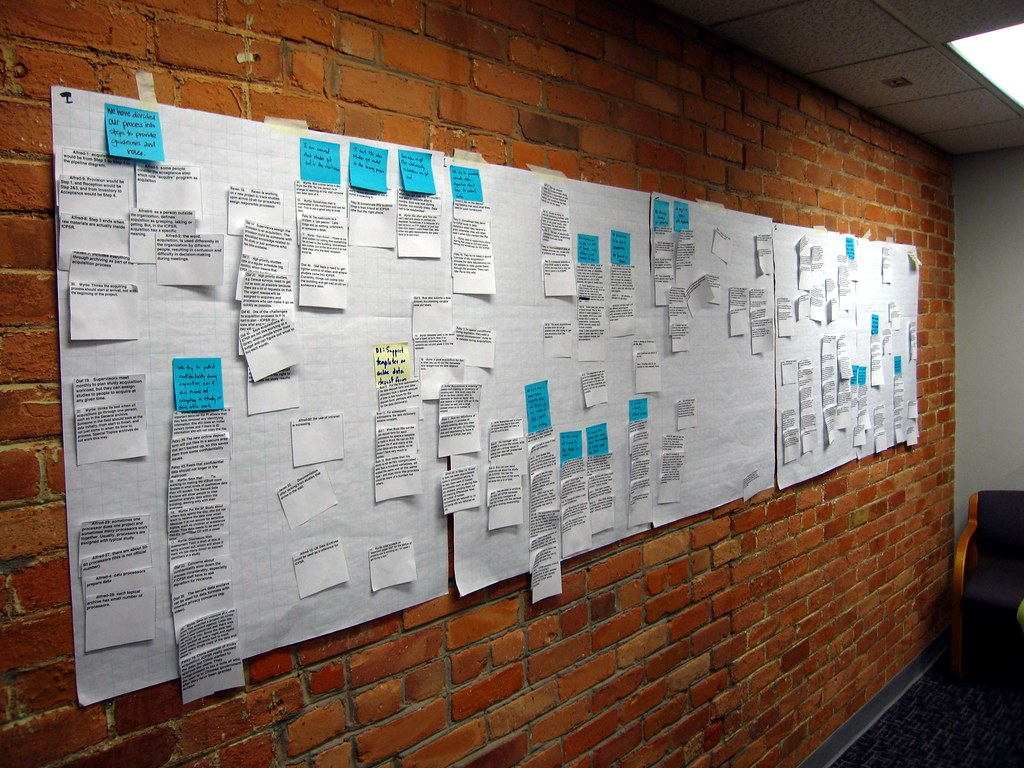 what is an affinity diagram cow meat in progress sean munson flickr