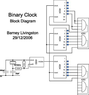 Binary Clock  block diagram | I attempted to make a
