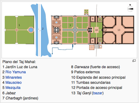 Mapa Taj Mahal