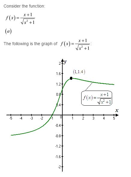 stewart-calculus-7e-solutions-Chapter-3.3-Applications-of-Differentiation-43E