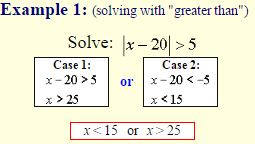 Absolute-Value-Inequalities-1
