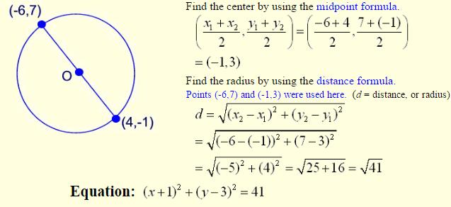 Equation of Circles-5