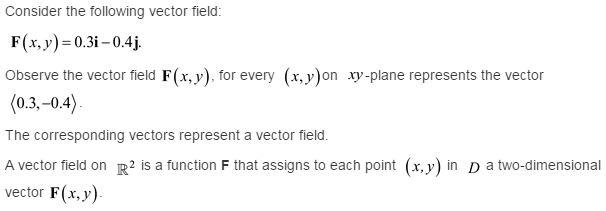 Stewart-Calculus-7e-Solutions-Chapter-16.1-Vector-Calculus-1E