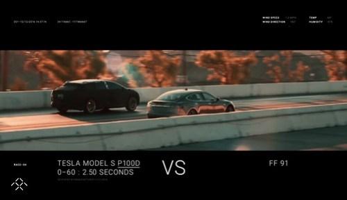 Mientras el Tesla pasa de 0 a 60 Mph en 2,50 segundos, el Faraday Future lo hace en 2,39 segundos. ¡Esto es aceleración!