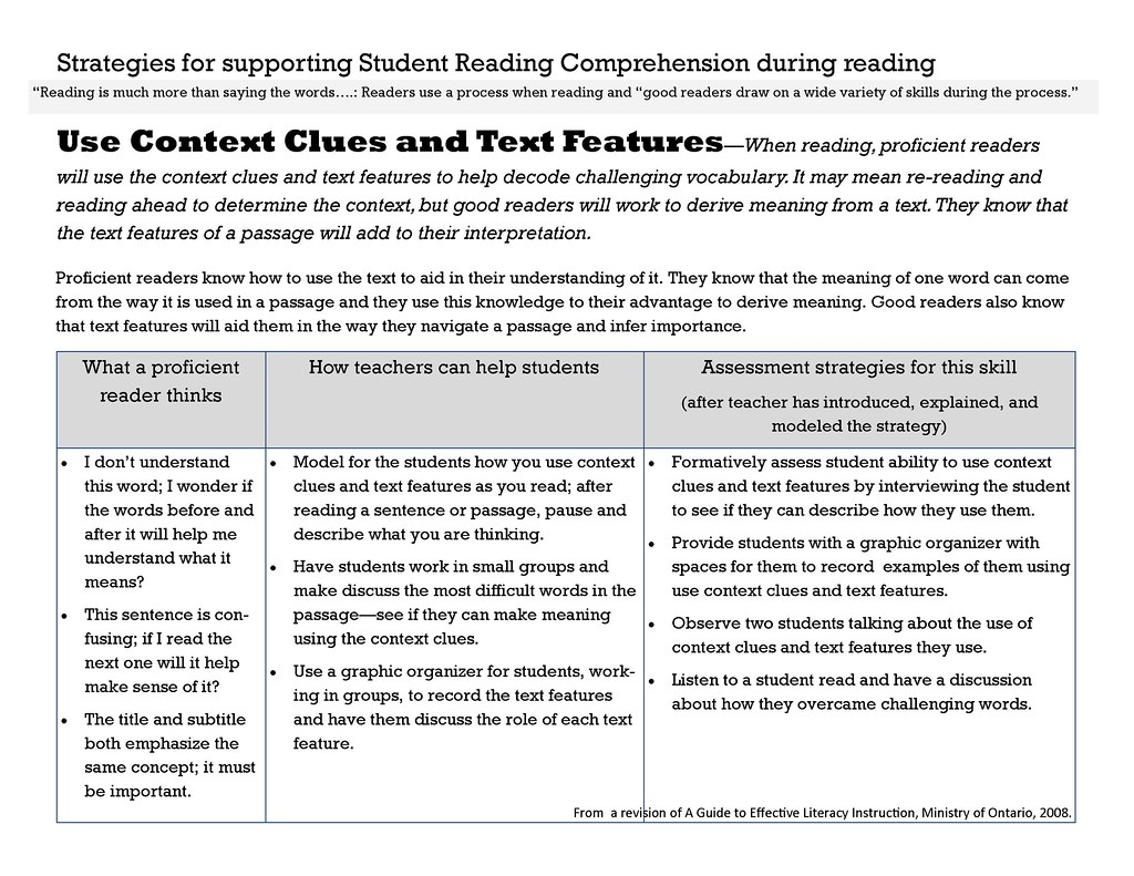 Educational Postcard Reading Strategy Use Context Clues