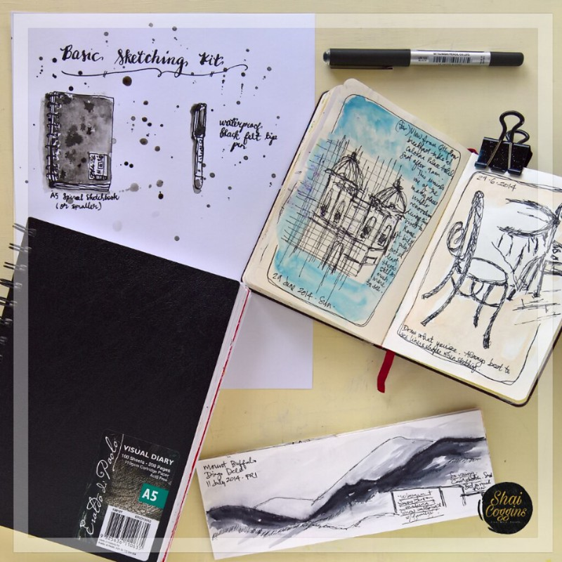 Basic Travel Sketching Kit