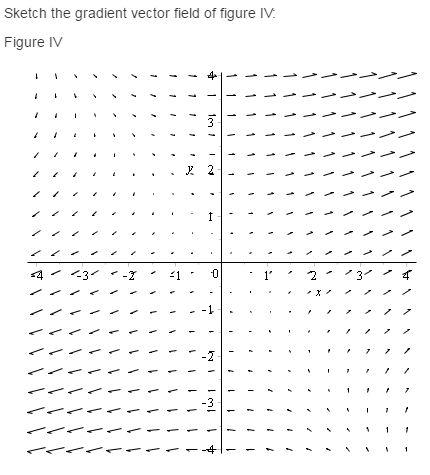 Stewart-Calculus-7e-Solutions-Chapter-16.1-Vector-Calculus-31E-4