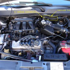 2002 Mercury Sable Wiring Diagram Opossum Skeleton Brake System And Vacum Leak Taurus Car Club Of America Ford Vacuum Box To An 90 Elbow Connector Which Is Then Connected About Another 1 Hose Connects Intake Right After The Throttle Body Will Attach