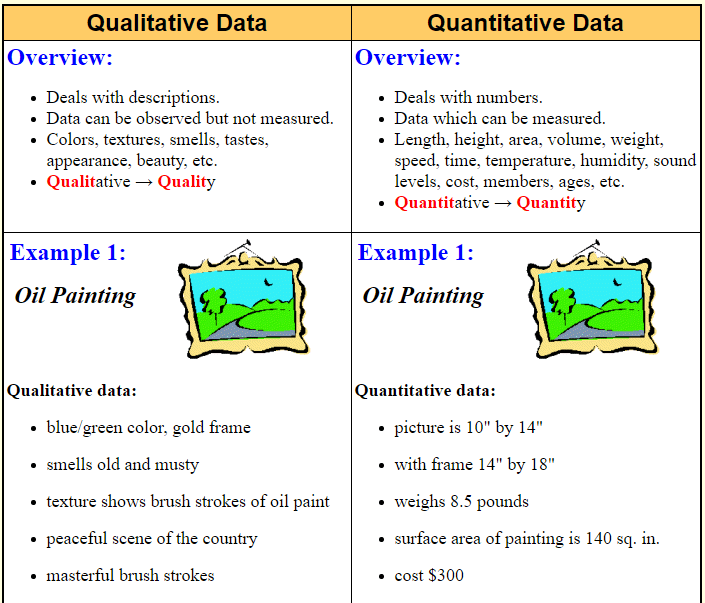 differences between quantitative and qualitative research What are the differences between quantitative and qualitative data  companies today need a mix of quantitative and qualitative  in quantitative research,.