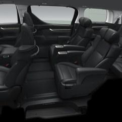All New Alphard Interior Grand Avanza Vs
