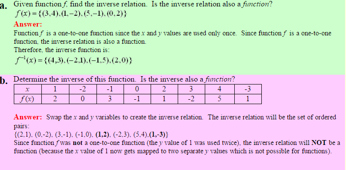 Definition of Inverse Function-2